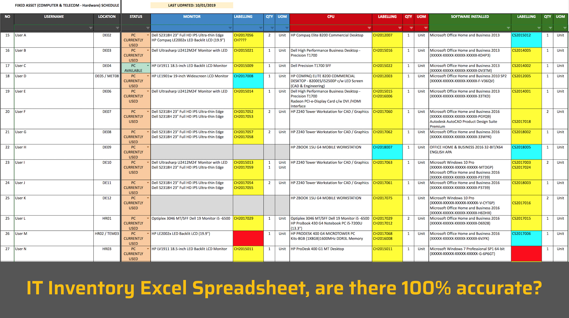 Why You Should Get Rid Of Your It Inventory Excel Spreadsheet Robust Hpc