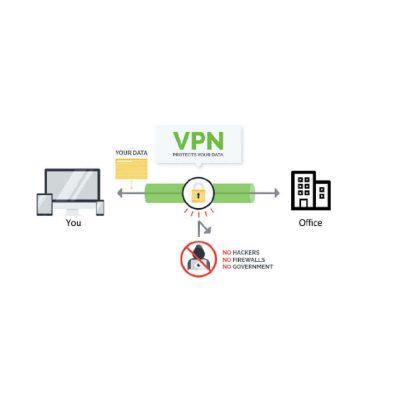Need a COVID-free Virtual Private Network (VPN)?